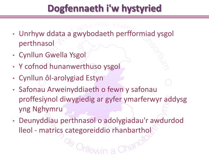 Dogfennaeth i'w hystyried