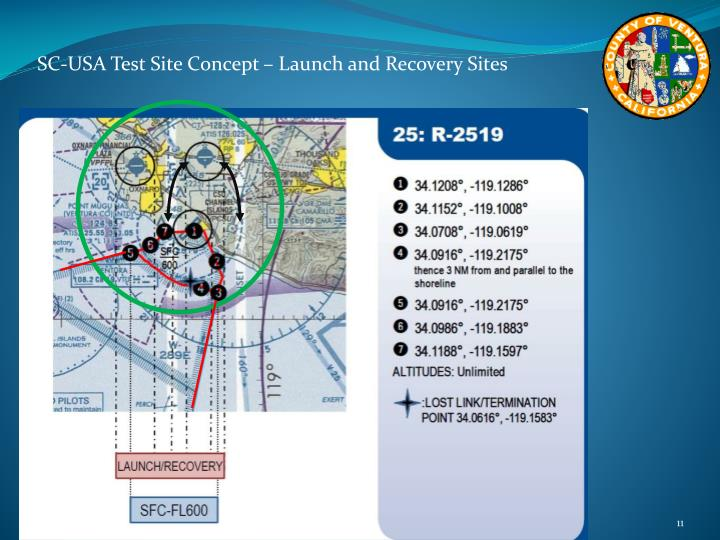 SC-USA Test Site Concept – Launch and Recovery Sites
