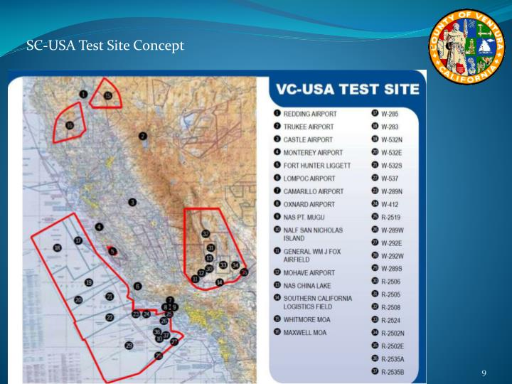 SC-USA Test Site Concept