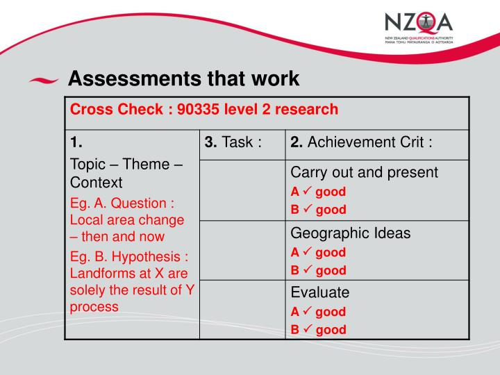 Assessments that work