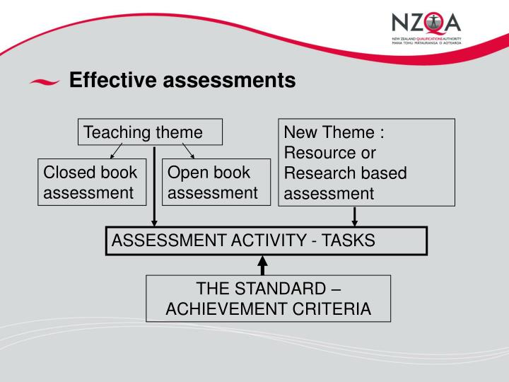 Effective assessments