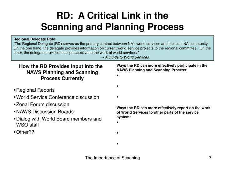 How the RD Provides Input into the NAWS Planning and Scanning Process Currently