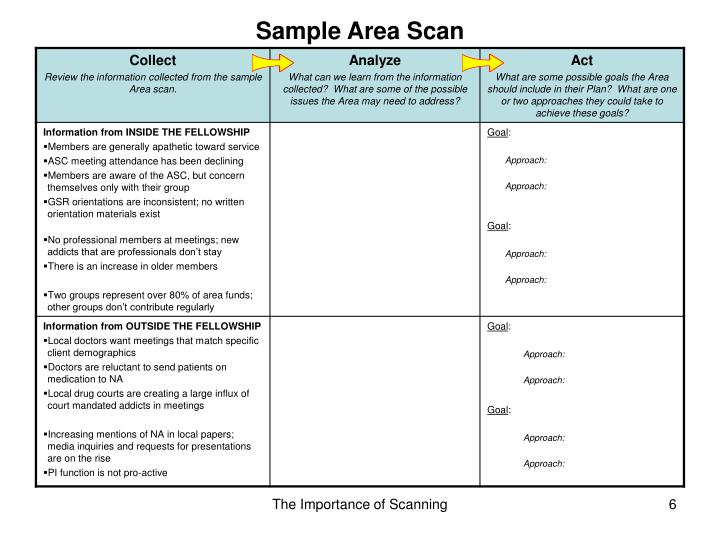 Sample Area Scan