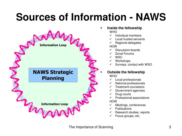 Sources of information naws