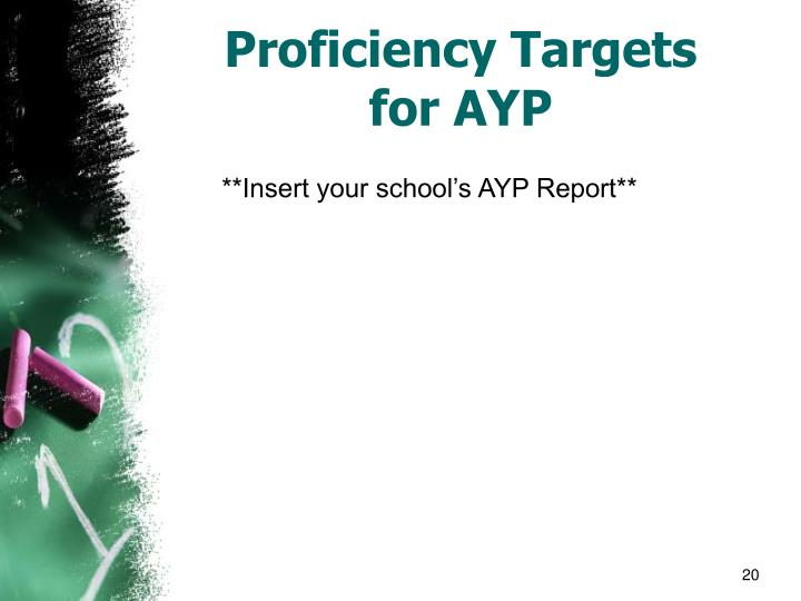 Proficiency Targets