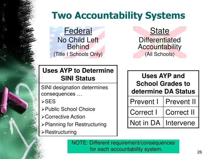 Two Accountability Systems