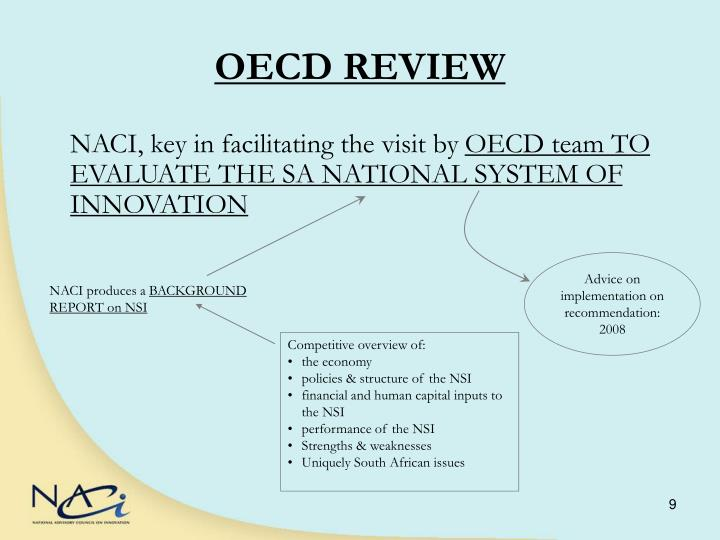 OECD REVIEW