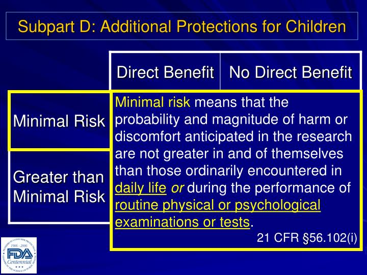 Subpart D: Additional Protections for Children