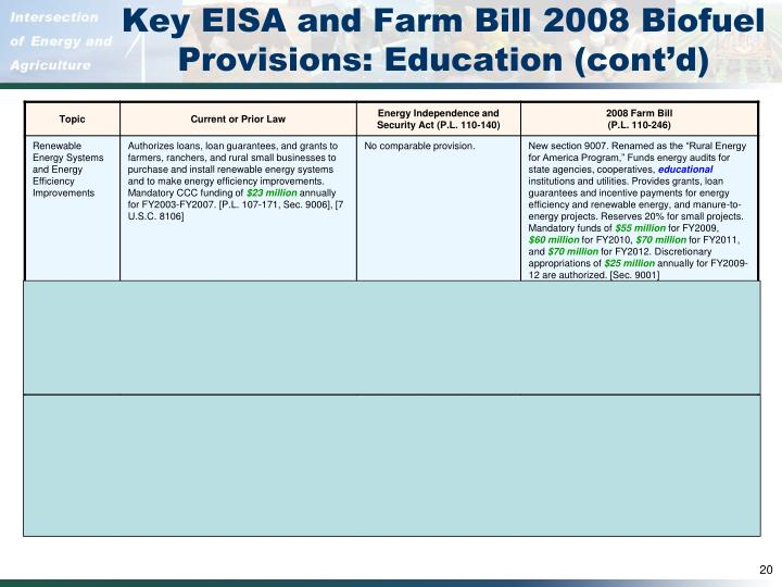 Key EISA and Farm Bill 2008 Biofuel Provisions: Education (cont'd)