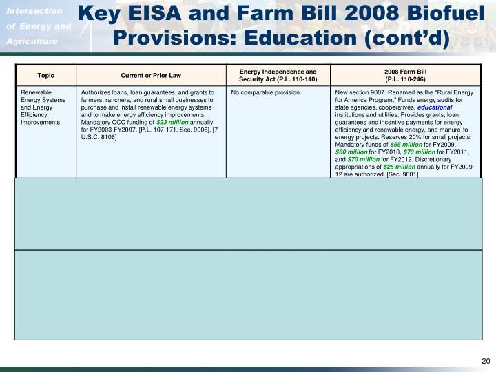 Key EISA and Farm Bill 2008 Biofuel Provisions: Education (cont'd)