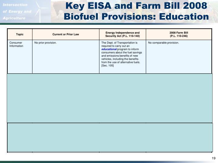Key EISA and Farm Bill 2008 Biofuel Provisions: Education