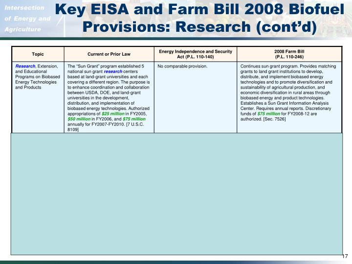 Key EISA and Farm Bill 2008 Biofuel Provisions: Research (cont'd)