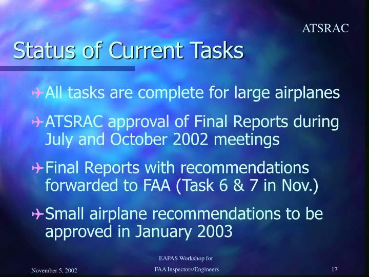Status of Current Tasks
