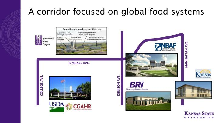 A corridor focused on global food systems