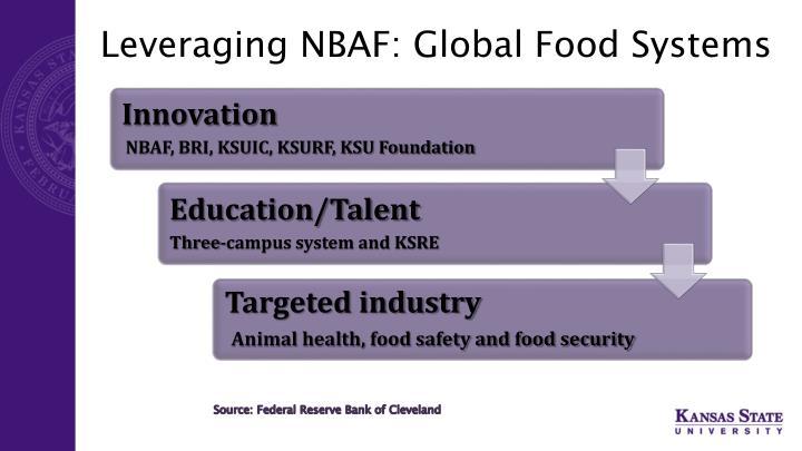 Leveraging NBAF: Global Food Systems