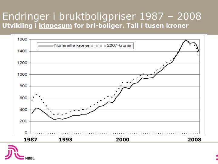 Endringer i bruktboligpriser 1987 – 2008