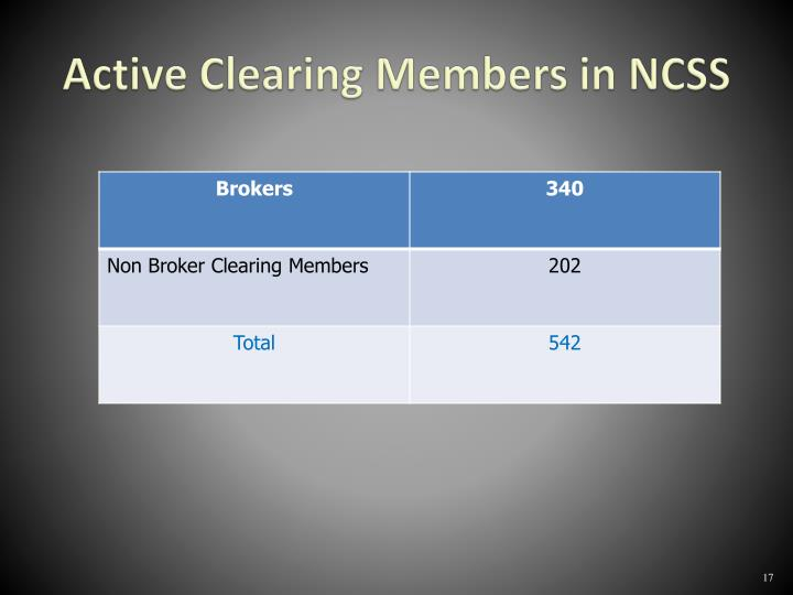 Active Clearing Members in NCSS