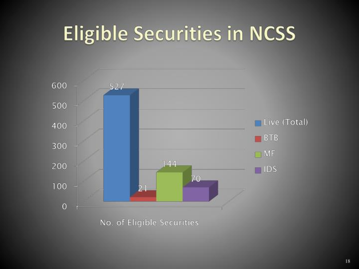 Eligible Securities in NCSS