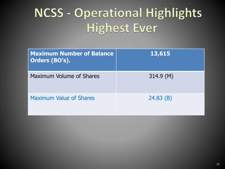 NCSS - Operational Highlights