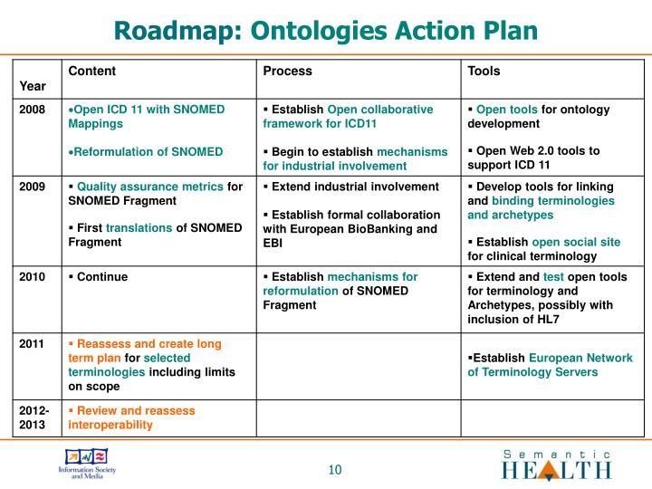 Roadmap: