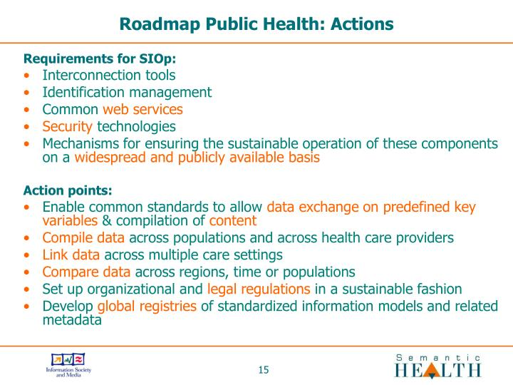 Roadmap Public Health: Actions