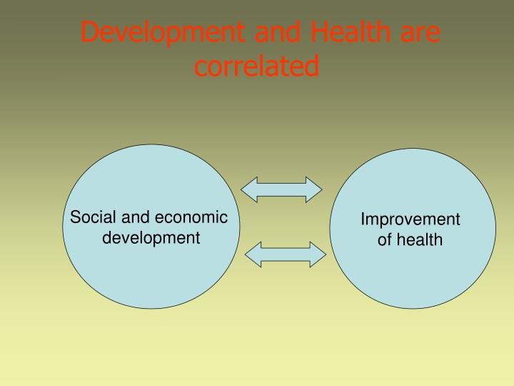 Development and Health are correlated