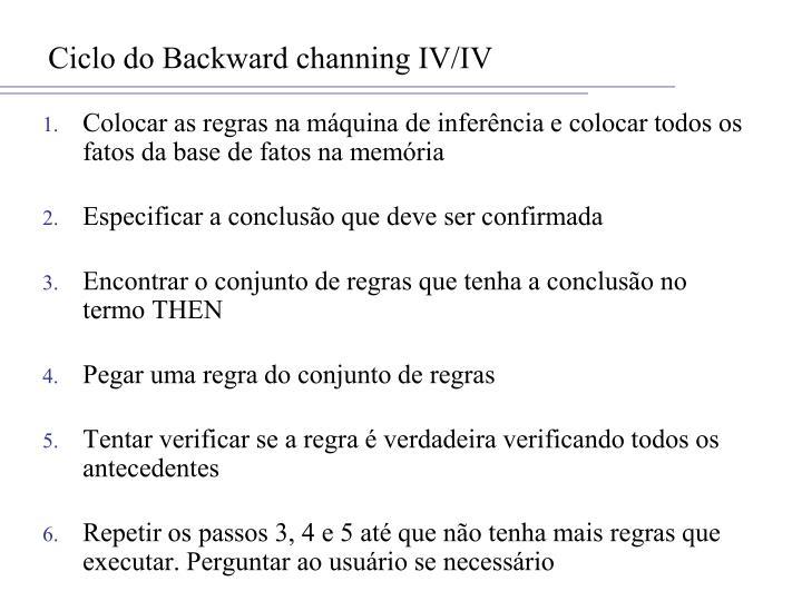 Ciclo do Backward channing IV/IV