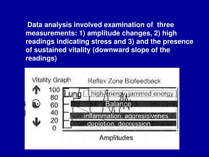 Data analysis involved examination of  three measurements: 1) amplitude changes, 2) high readings indicating stress and 3) and the presence of sustained vitality (downward slope of the readings)