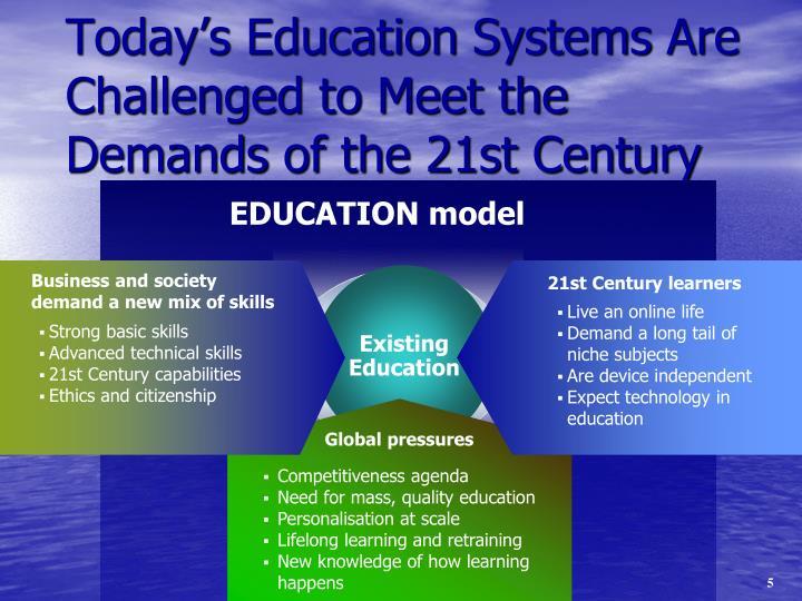 EDUCATION model