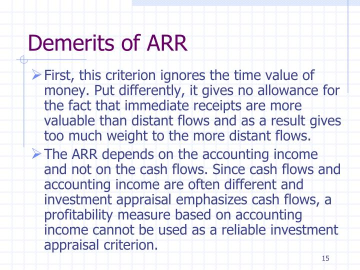 Demerits of ARR