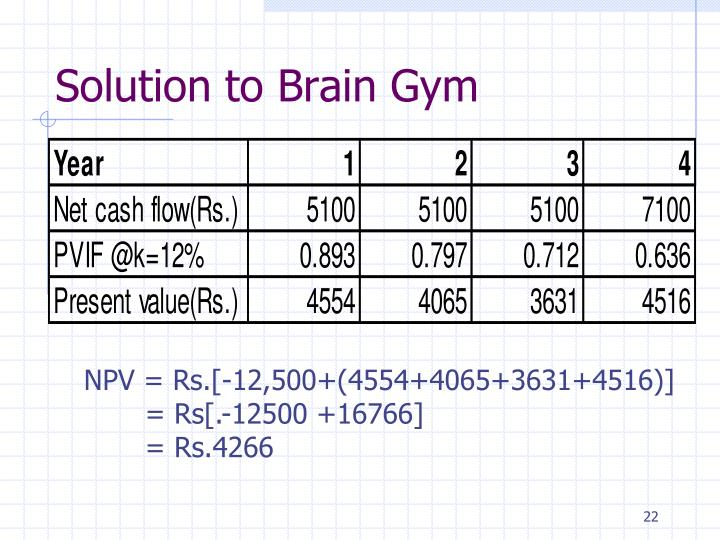 Solution to Brain Gym