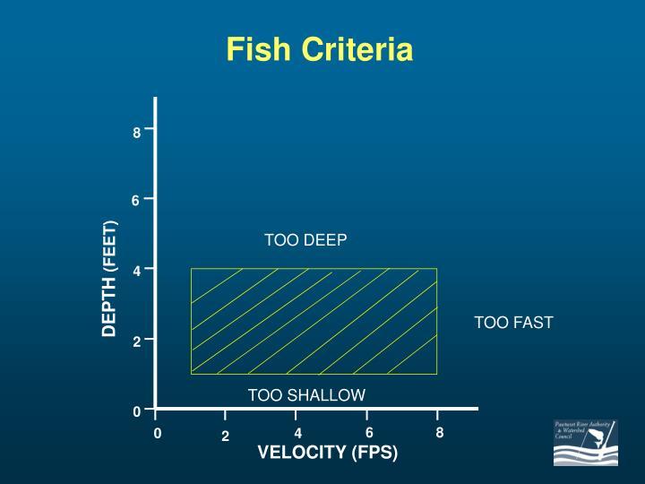Fish Criteria
