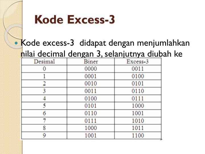 Kode Excess-3