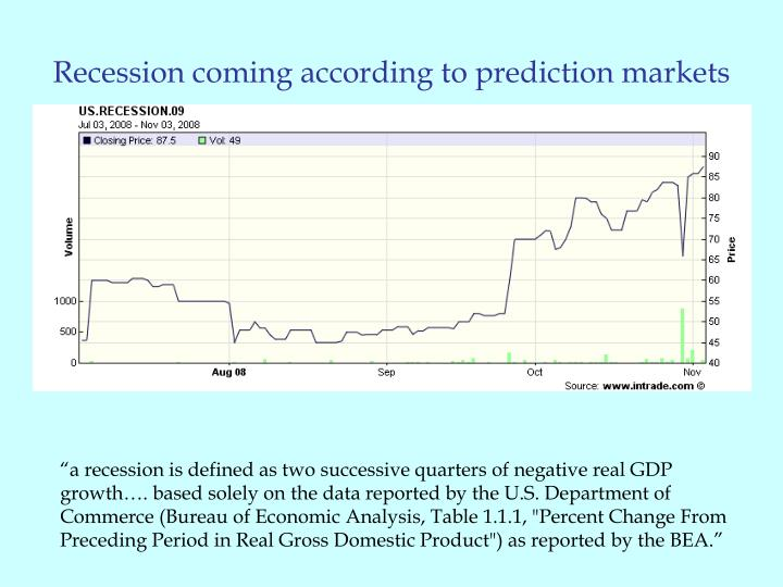 Recession coming according to prediction markets