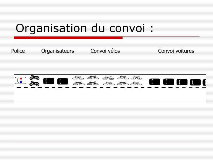 Organisation du convoi :