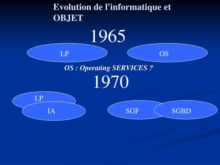 Evolution de l'informatique et