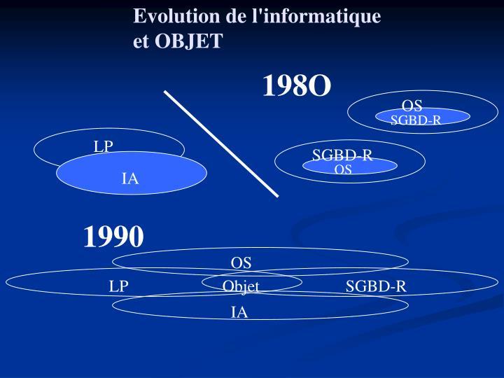 Evolution de l'informatique