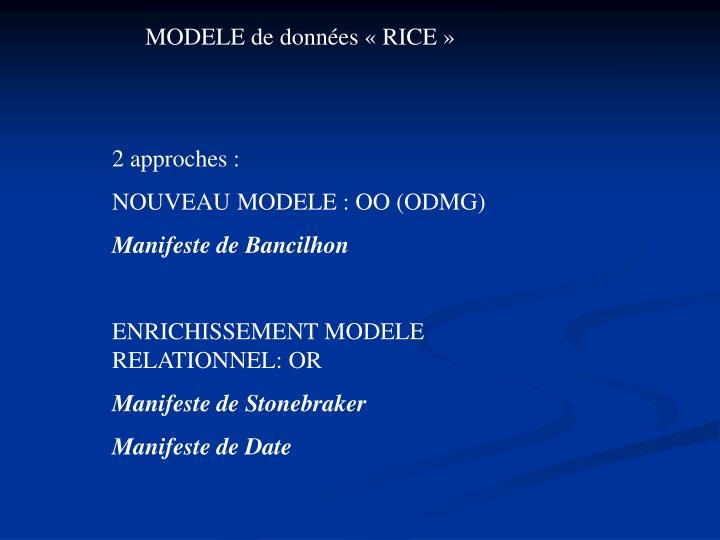 MODELE de données «RICE»