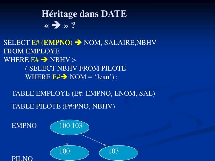 Héritage dans DATE