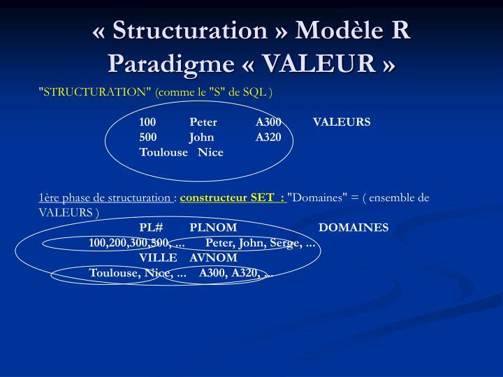 « Structuration » Modèle R