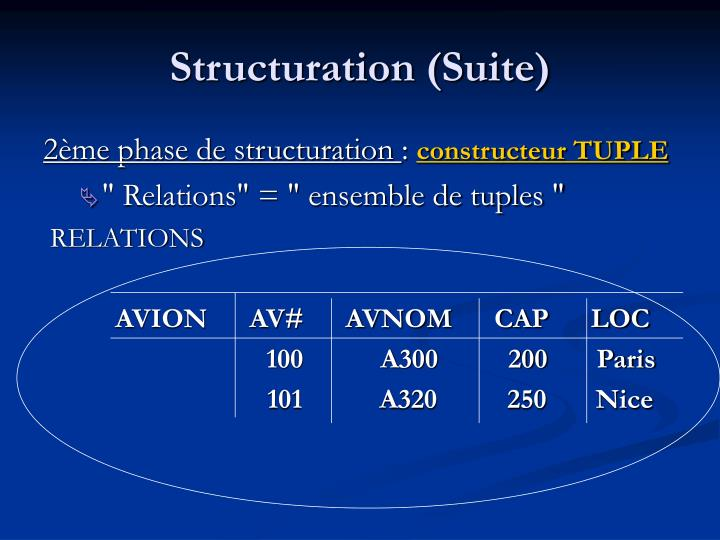 Structuration (Suite)