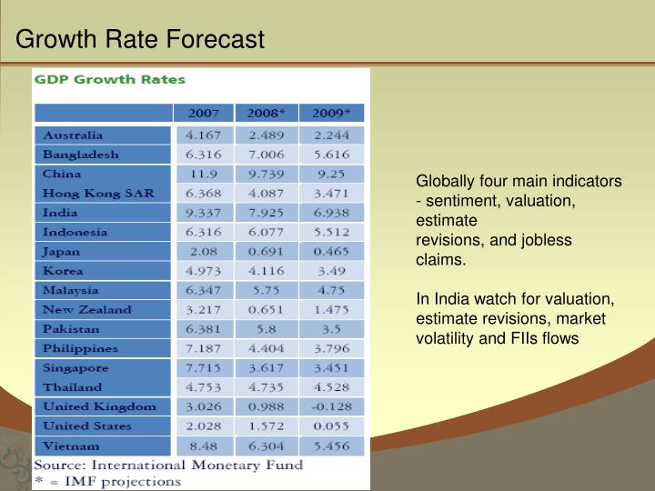 Growth rate forecast
