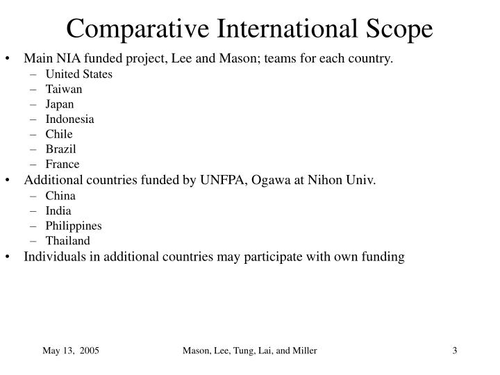 Comparative International Scope