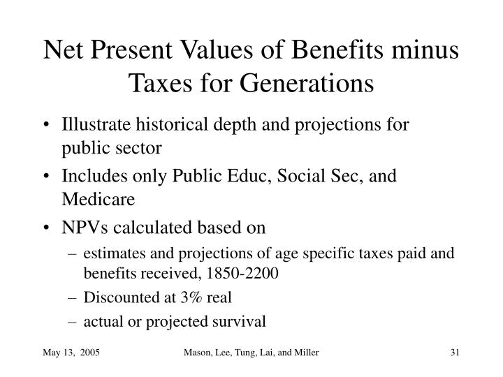 Net Present Values of Benefits minus Taxes for Generations