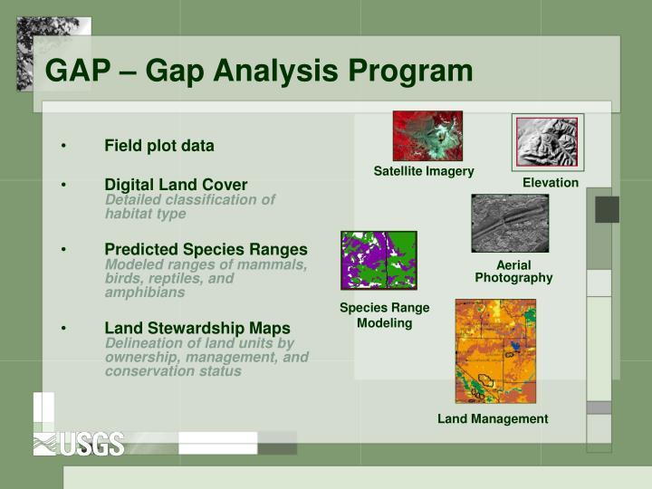 GAP – Gap Analysis Program
