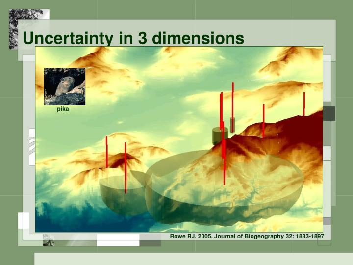 Uncertainty in 3 dimensions