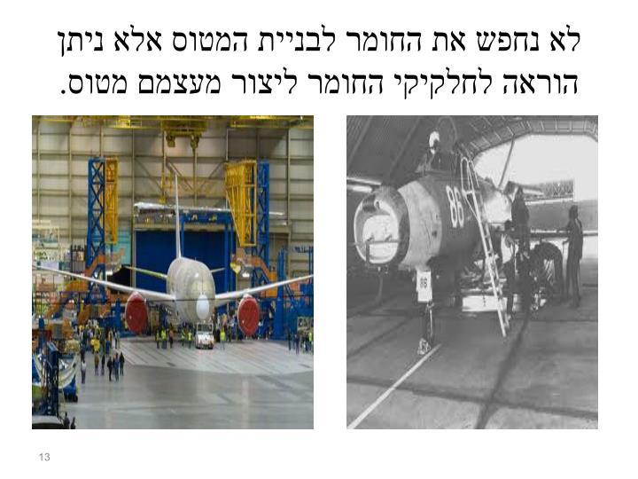 לא נחפש את החומר לבניית המטוס אלא ניתן הוראה לחלקיקי החומר ליצור מעצמם מטוס.