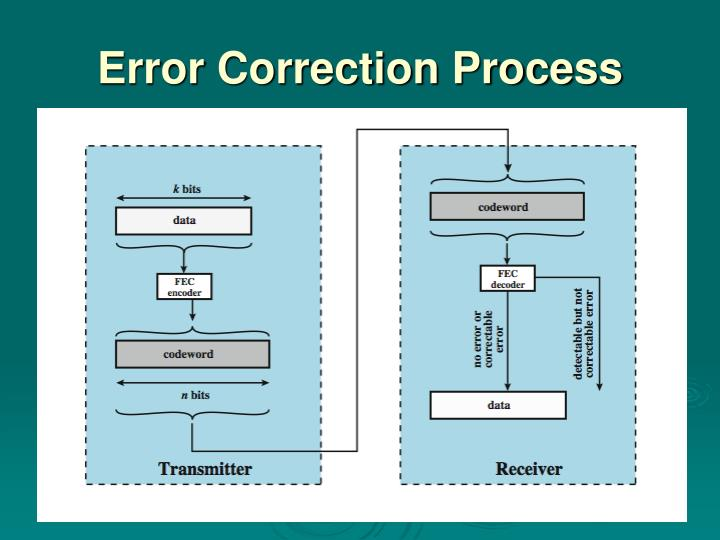 Error Correction Process