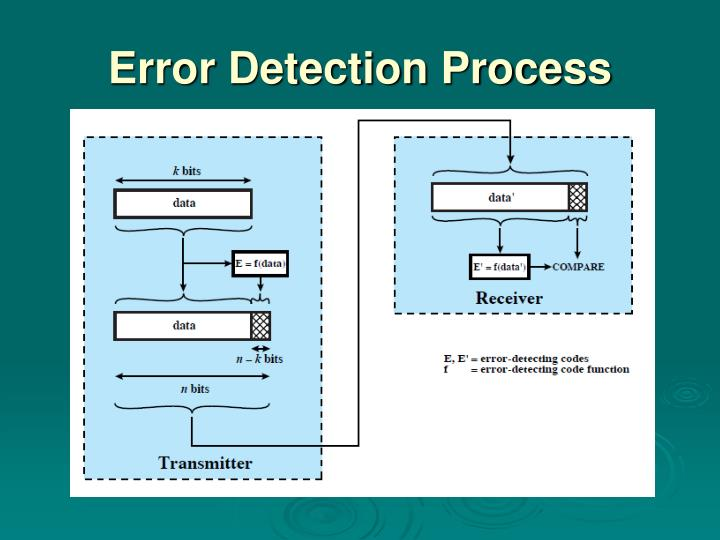 Error Detection Process