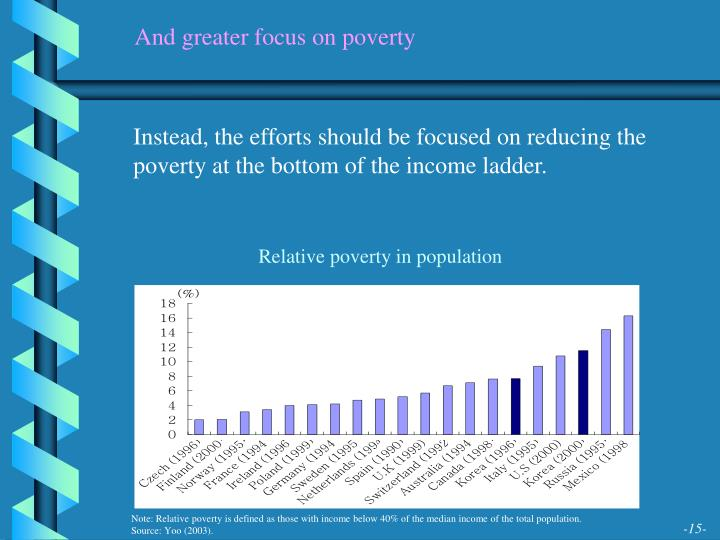 And greater focus on poverty